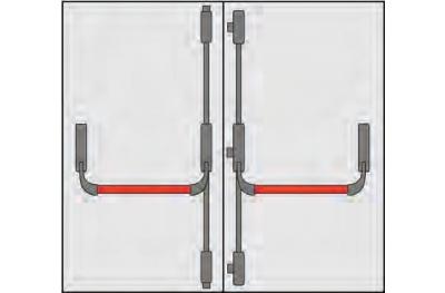 Poignée de panique OMEC Portes de composition à deux cinq points Ante clôture