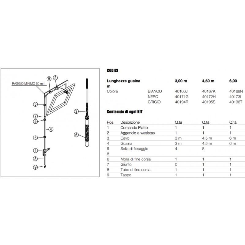 Kit complet pour mécanisme d'ouverture simple vasistas Ultraflex UCS pour fenêtre